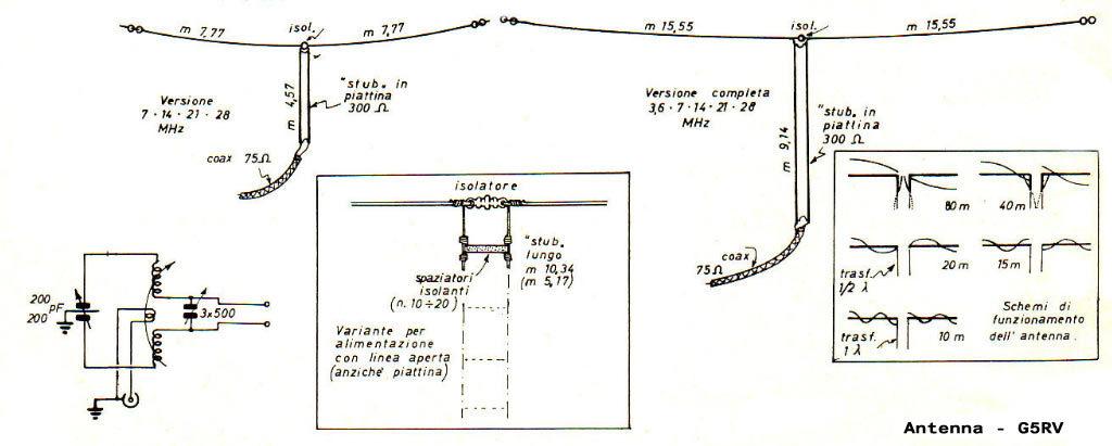 Антенна G5RV