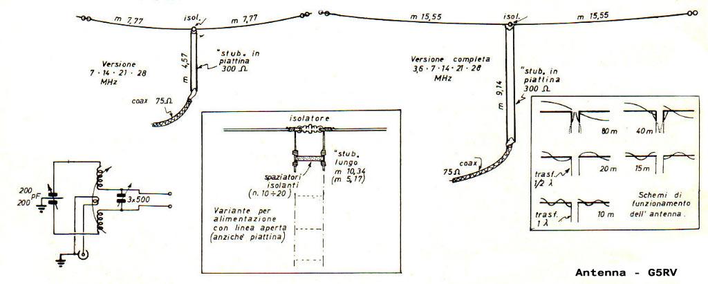 Простые кв антенны для радиолюбителей своими руками