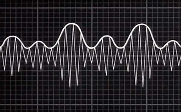 Амплитудная модуляция радиосигнала